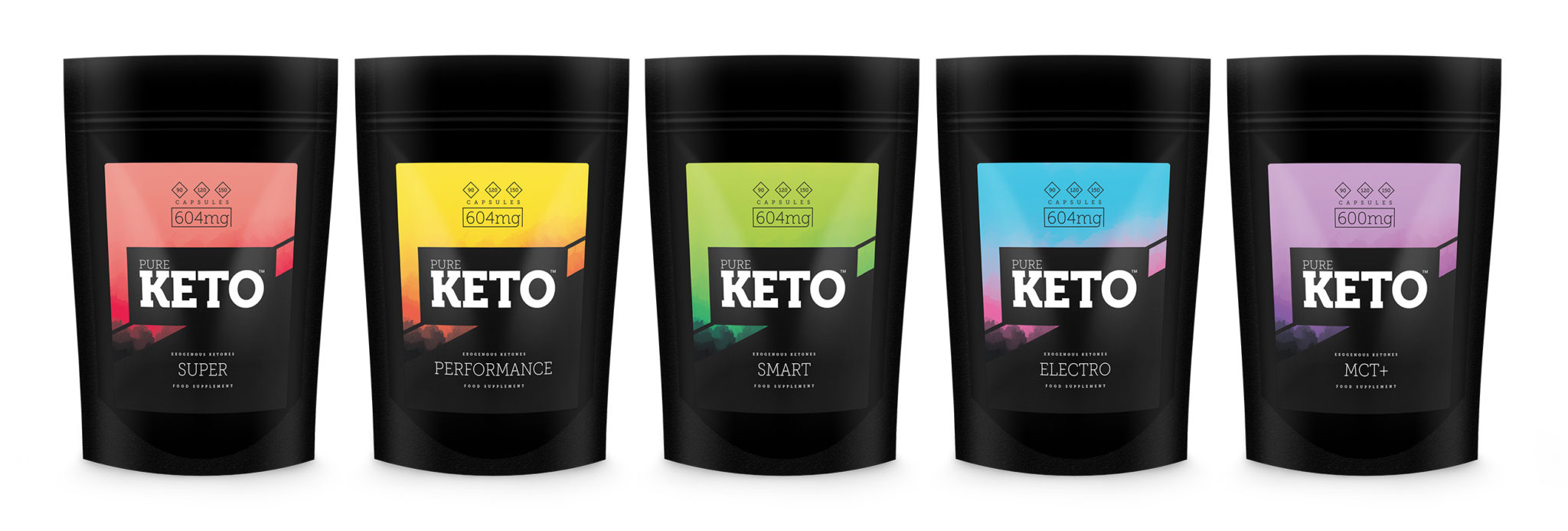 All pure keto products in banner